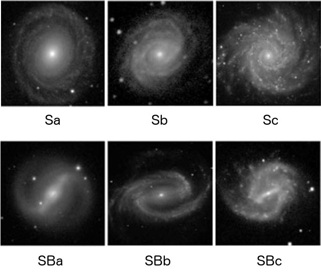Examples of spiral galaxy morphologies