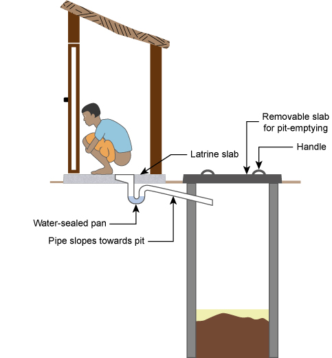 Study Session 5 Latrine Technology Options for Urban Areas