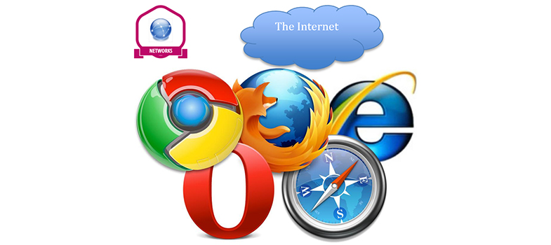 The World Wide Web and Internet safety