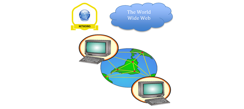 Navigating and searching the web