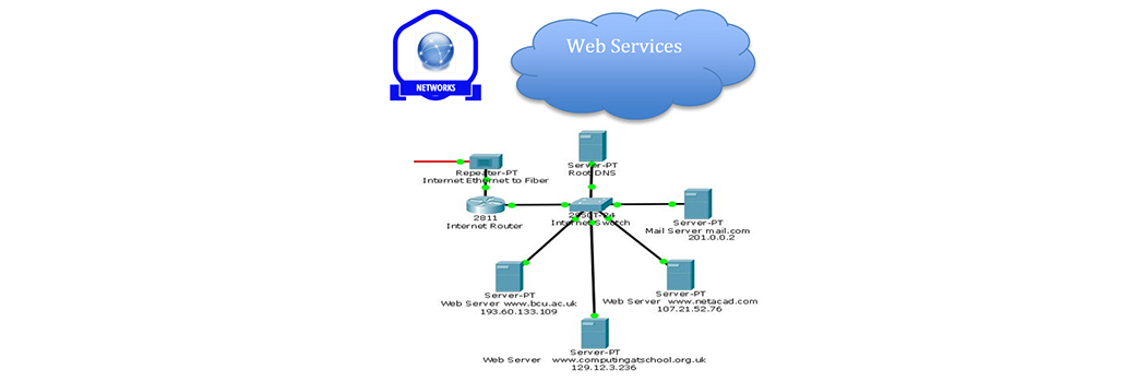 Using and understanding Internet services