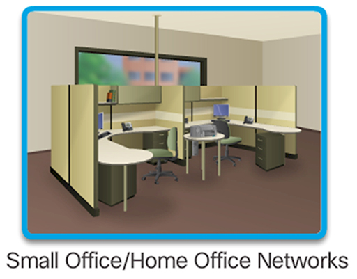 Olcreate The Internet And The Web The Internet And The Web 2 Local Area Networks Small Office Home Office