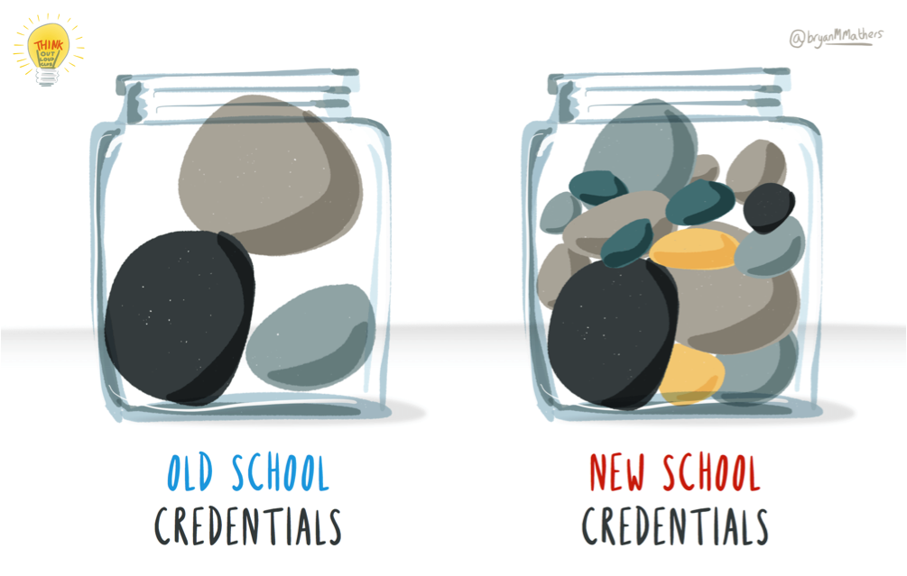 The image shows two jars containing pebbles.  In the first there are three large pebbles and lots of space between them - old school credentials. In the second there are may pebbles - some of them very small and there are far fewer gaps. New school credentials.