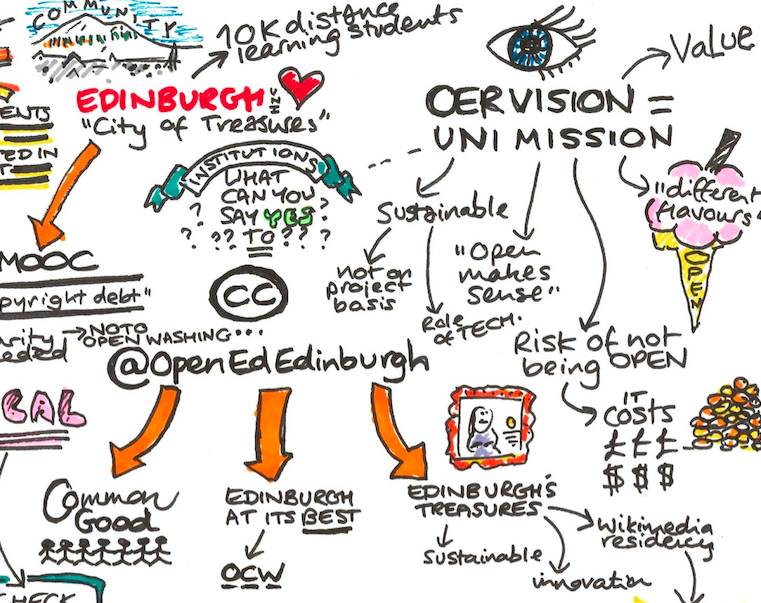 Sketchnote of Edinburgh OER vision
