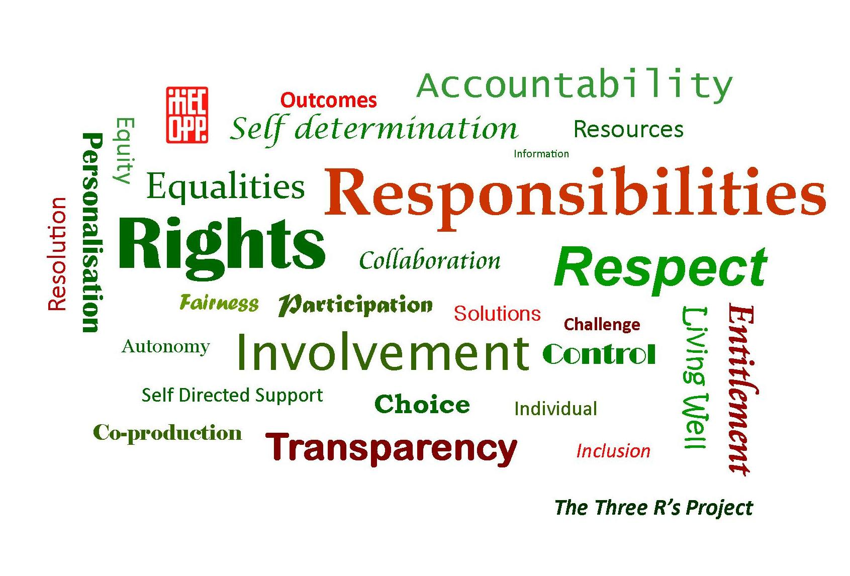 Self-Directed Support- Making the Law Work for You SDS, Human Rights and Equalities