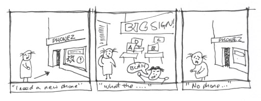 A three frame cartoon showing a person going into a phone shop; that person confused at the signs in the phone shop, and the person leaving feeling sad.