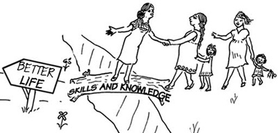 Illustration of a Health Extension Practitioner leading women in her community to a better life by gaining skills and knowledge