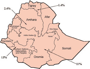 Map of Ethiopia showing the prevalence of marriage byabduction in some regions