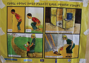 Poster showing actions to reduce the transmission of diarrhoeal diseases