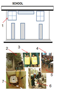 Diagram and photographs from school inspection
