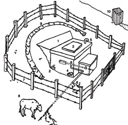 Sanitary inspection of a protected spring