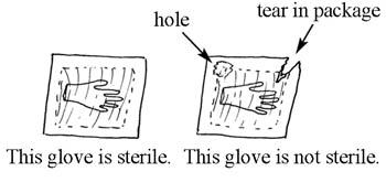 A packet of sterile gloves.