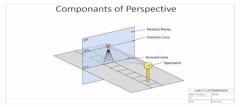 An Approach to Descriptive Geometry