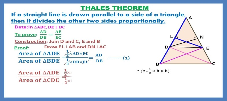 Theorem of Thales