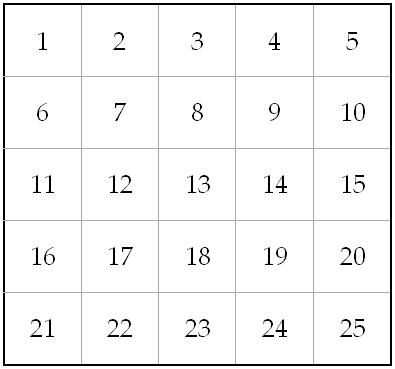 image regarding Printable 25 Square Grid titled 25 grid