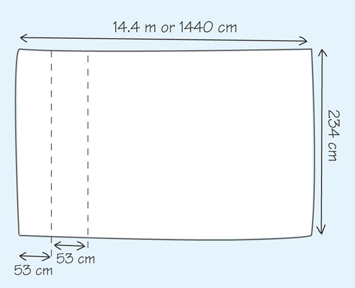 This is a sketch of a rectangle with the length marked as 14.4 m or 1440 cm and the width marked as 234 cm. Two strips of width 53 cm have been marked off the length.