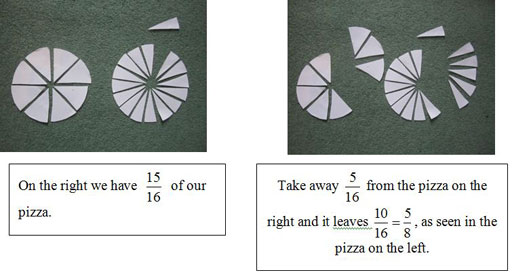 Two paper circles, the left one divided into eight slices, the right one into sixteen slices with one slice taken out to show there is fifteen sixteenths left.