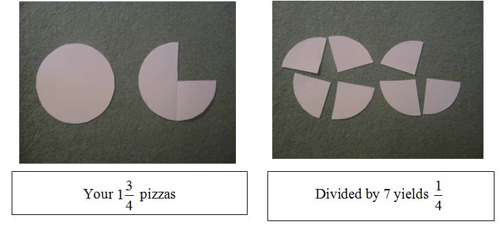 Two paper circles, one full, one with a quarter missing