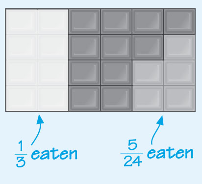 This diagram shows the bar of chocolate with one-third eaten on the left-hand side and five pieces eaten from the right-hand side.