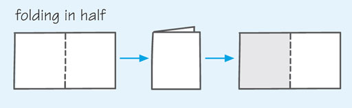 A piece of paper is shown being folded in half, and then opened up with the left hand half shaded.
