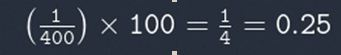 Sum showing one 400th multiplied by 100 = one quarter equals 0.25