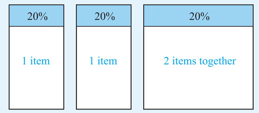 This shows two rectangles with the top 20% of each shaded to indicate the discount. The two rectangles are then put side by side to show that the overall discount when two items are bought is still 20%.