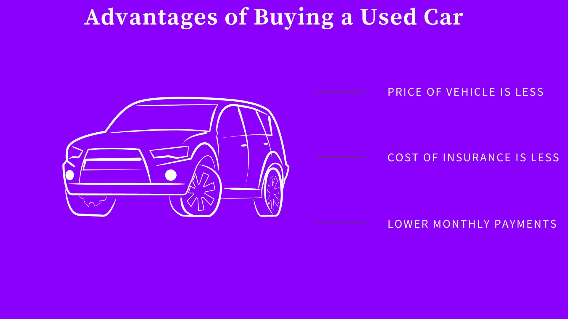1: Price of Vehicle is less. 2. Cost of Insurance is less. 3. Lower monthly payments