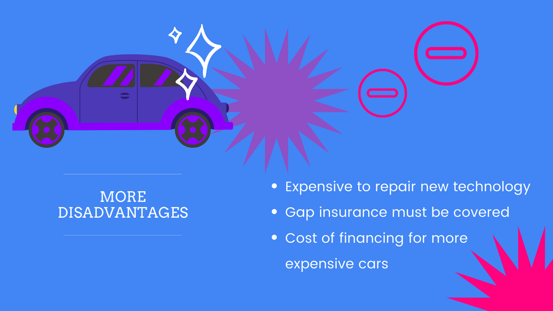 3: Expensive to repair new technology. 4: Gap insurance must be covered. 5: Cost of financing for more expensive cars.
