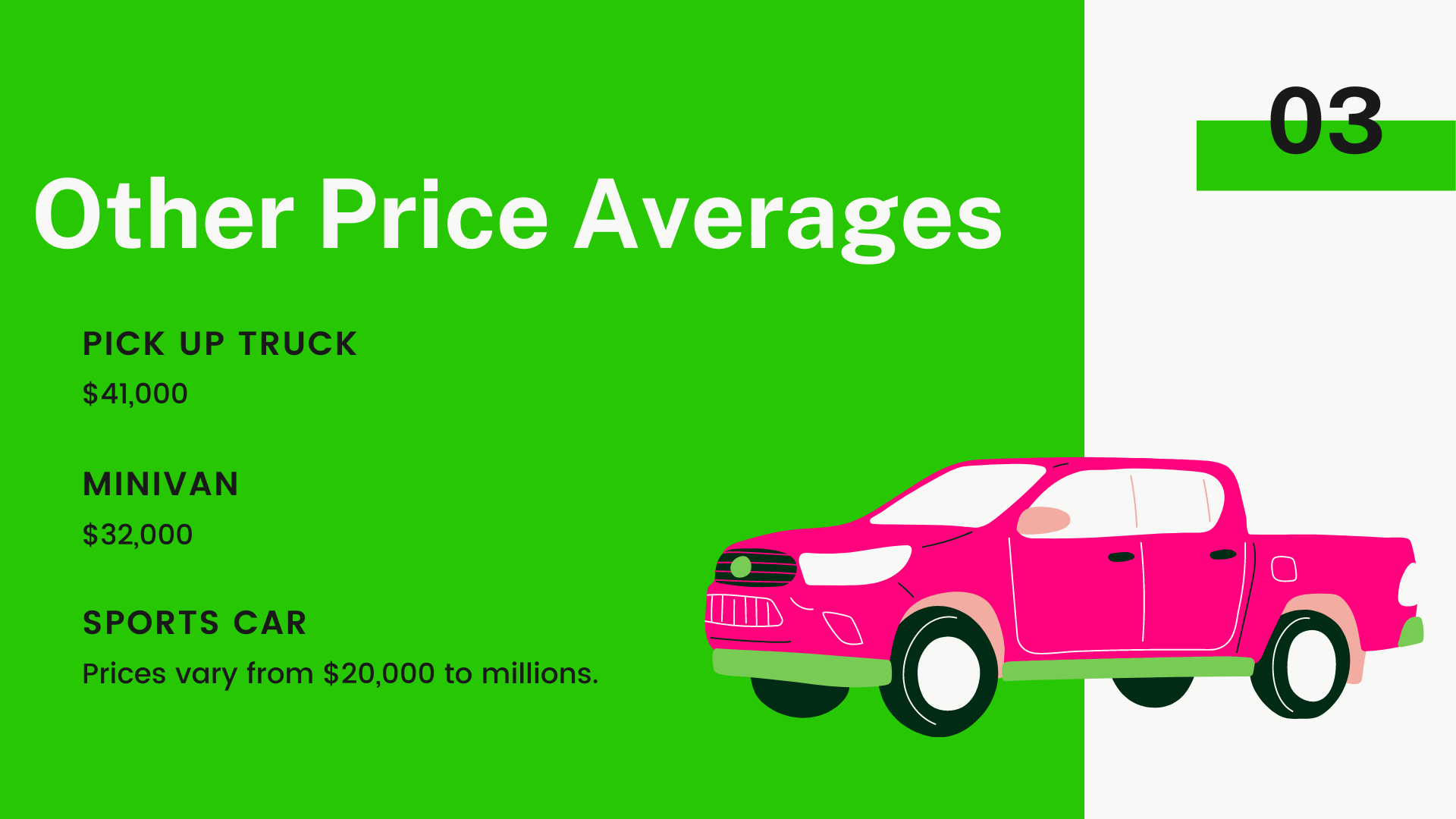 Pick Up Truck: $41,000. Minivan: $32,000. Sports Car: Prices vary from $20,000 to millions.