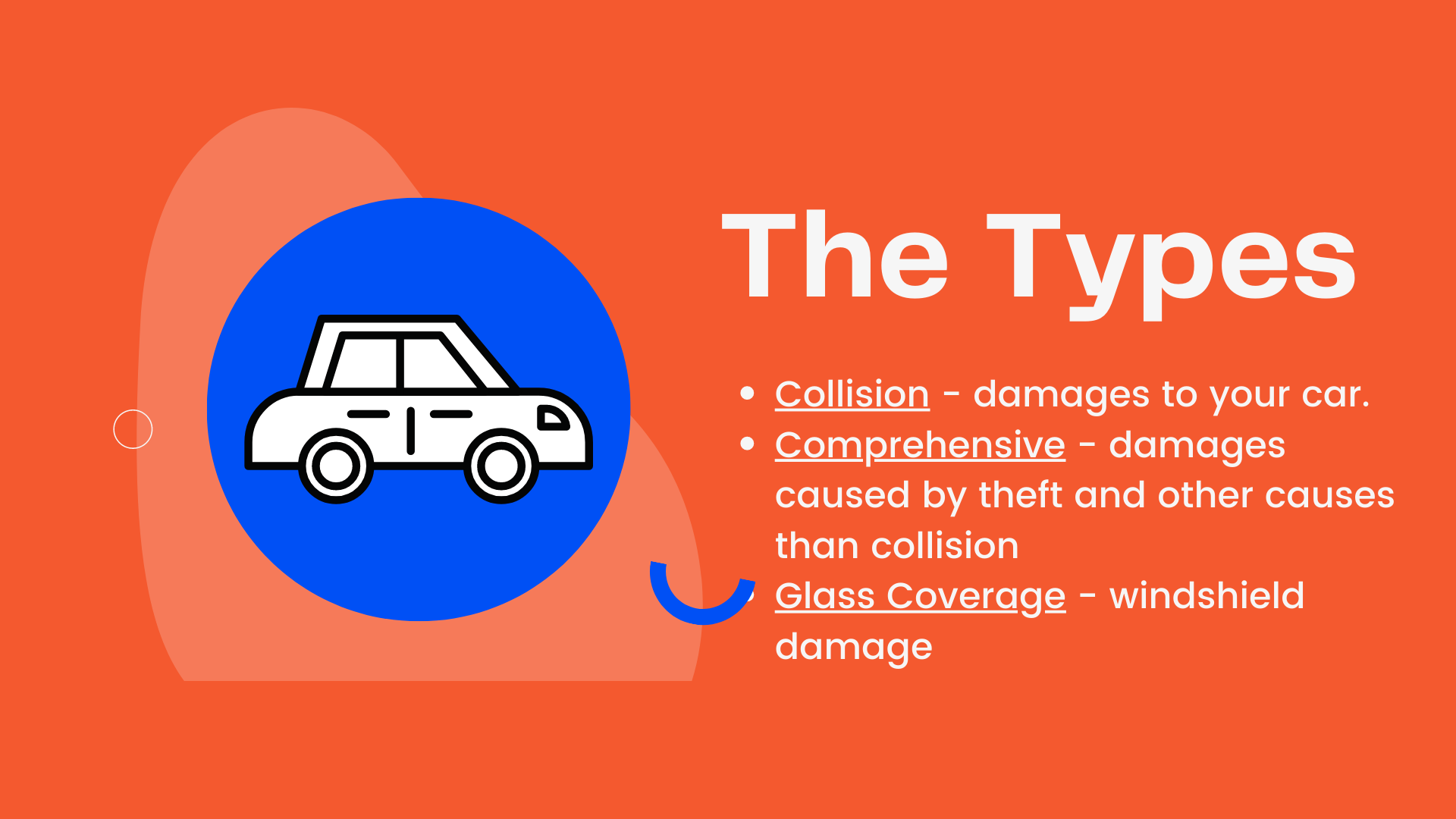 Collision, Comprehensive, and Glass Coverage Car Insurance