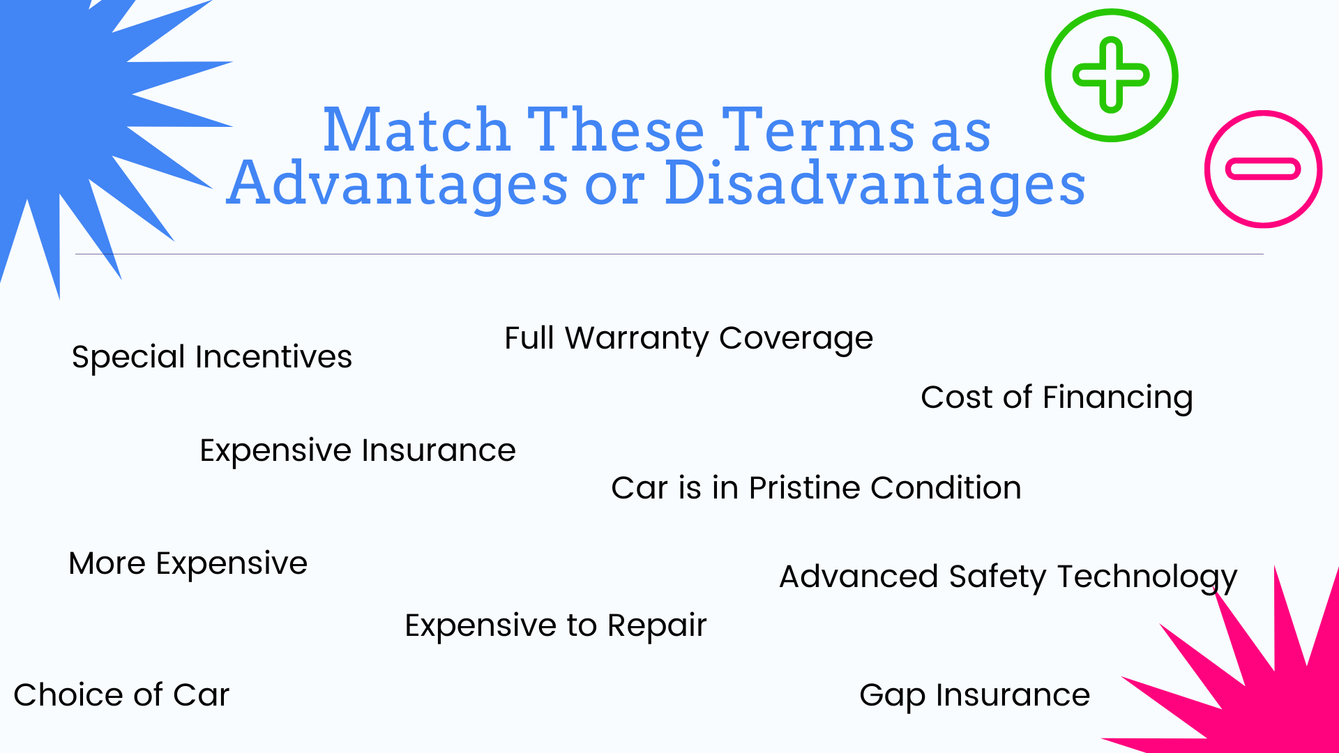 Match These Terms as Advantages or Disadvantages. 1: Special Incentives. 2: Full Warranty Coverage. 3: Cost of Financing. 4: Expensive Insurance. 5: Car is in Pristine Condition. 6: More Expensive. 7: Advanced Safety Technology. 8: Expensive to Repair. 9: Choice of Car. 10: Gap Insurance