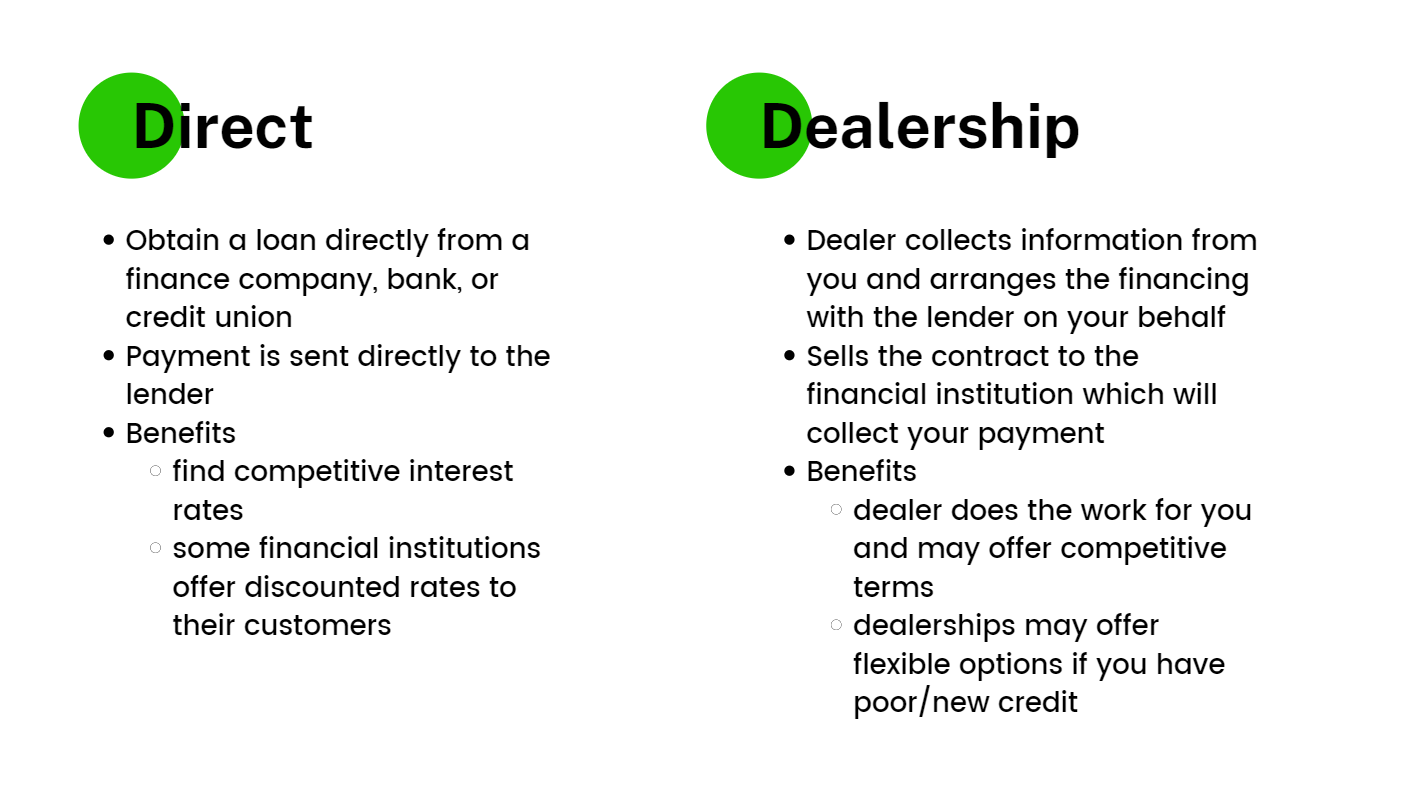 Direct: Obtain a loan directly from a finance company, bank, or credit union. Payment is sent directly to the lender. Benefits: find competitive interest rates. some financial institutions offer discounted rates to their customers. Dealership: Dealer collects information from you and arranges the financing with the lender on your behalf. Sells the contract to the financial institution which will collect your payment. Benefits: dealer does the work for you and may offer competitive terms. dealerships may offer flexible options if you have poor/new credit.