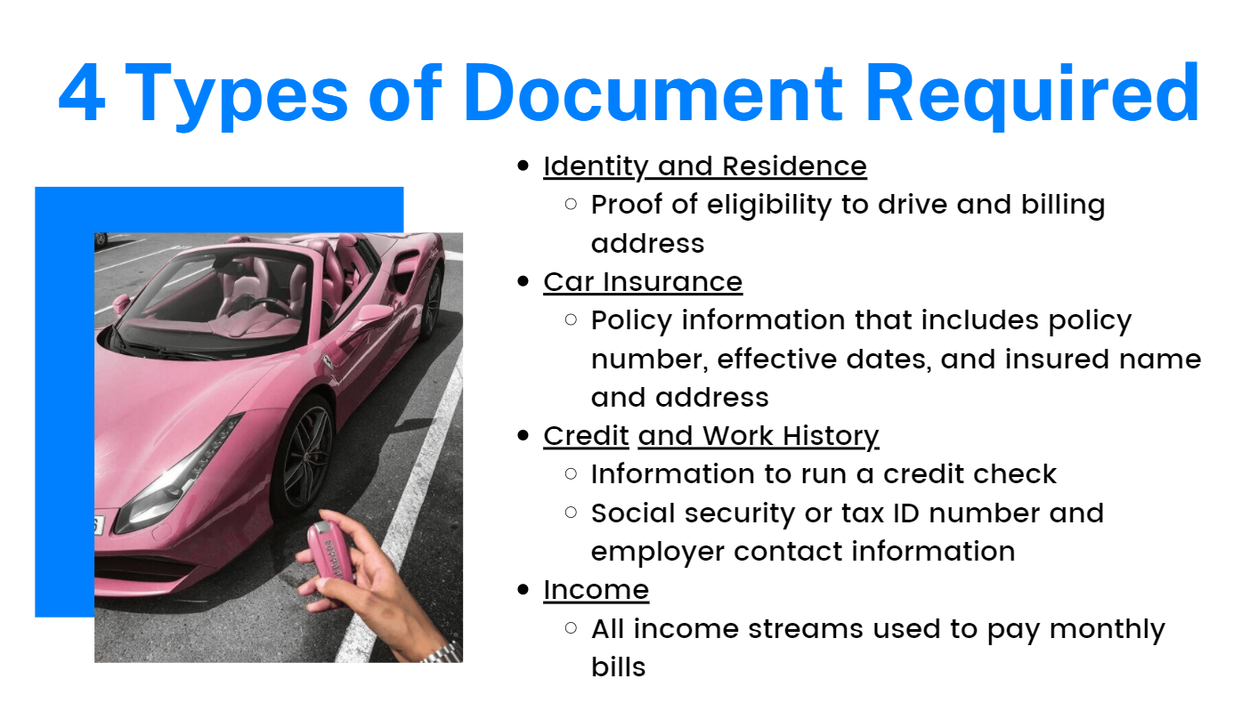 Identity and Residence: Proof of eligibility to drive and billing address.  Car Insurance: Policy information that includes policy number, effective dates, and insured name and address. Credit and Work History: Information to run a credit check.  Social security or tax ID number and employer contact information. Income: All income streams used to pay monthly bills.
