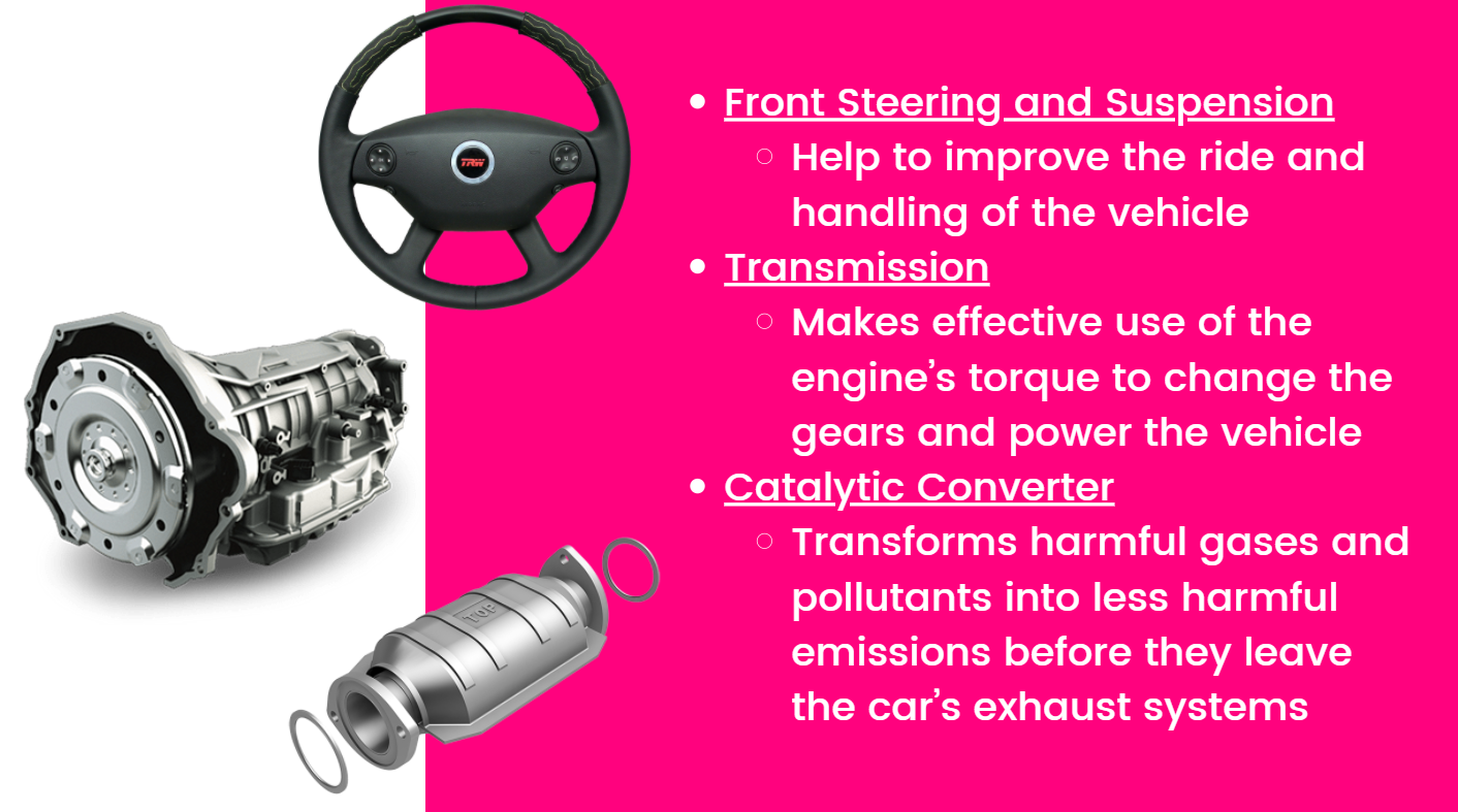 Front Steering and Suspension: Help to improve the ride and handling of the vehicle. Transmission: Makes effective use of the engine's torque to change the gears and power the vehicle. Catalytic Converter: Transforms harmful gases and pollutants into less harmful emissions before they leave the car's exhaust systems.