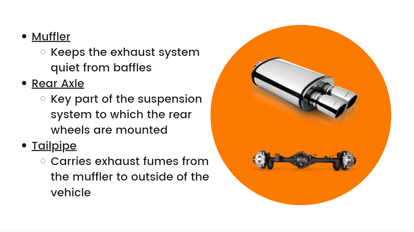 Muffler: Keeps the exhaust system quiet from baffles. Rear Axle: Key part of the suspension system to which the rear wheels are mounted. Tailpipe: Carries exhaust fumes from the muffler to outside of the vehicle.