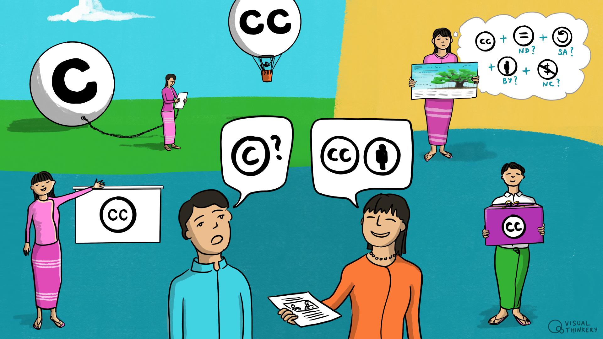 Master Trainer Programme: Copyright and Open Licensing in Myanmar