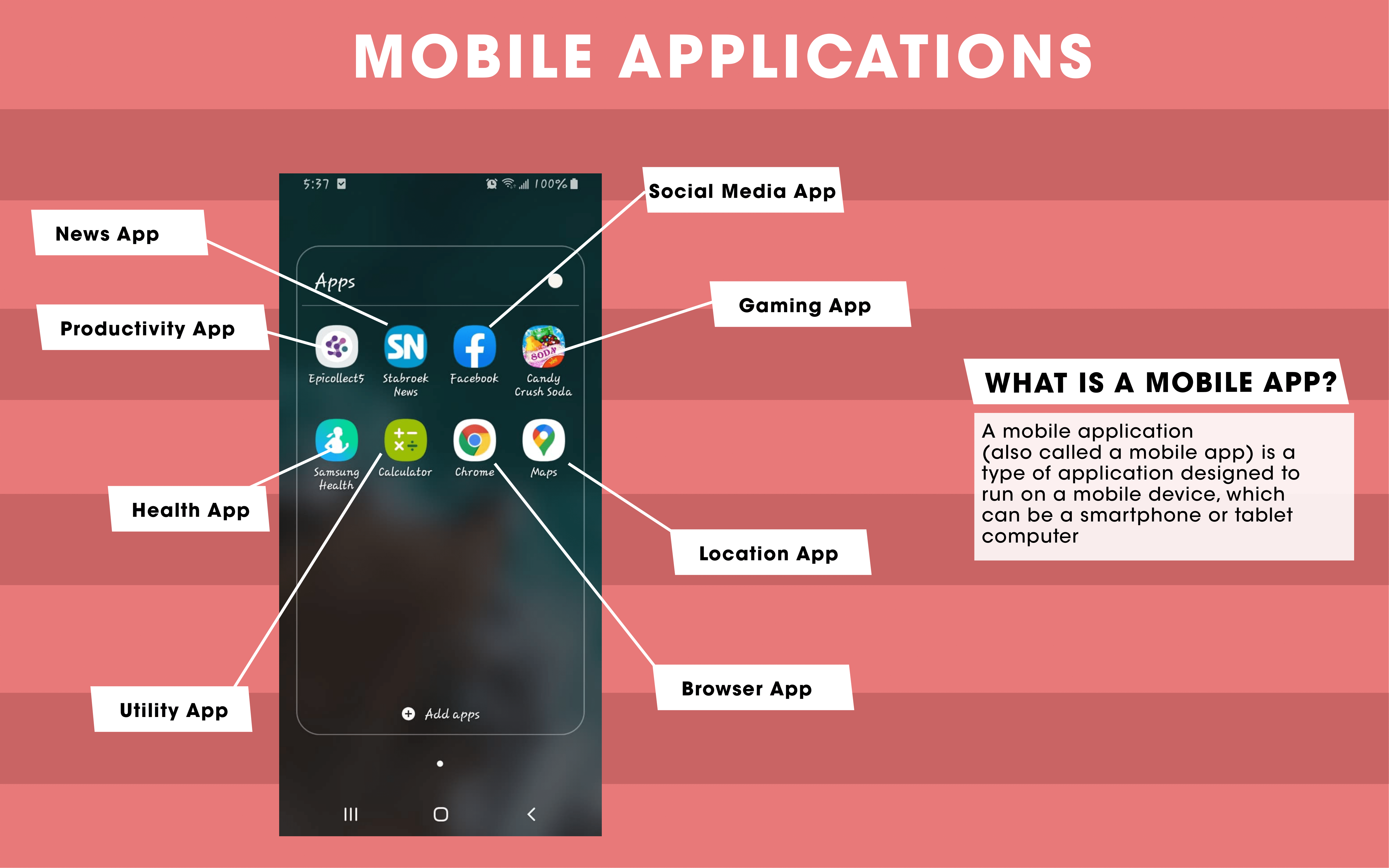 Graphic showing a mobile phone and common applications
