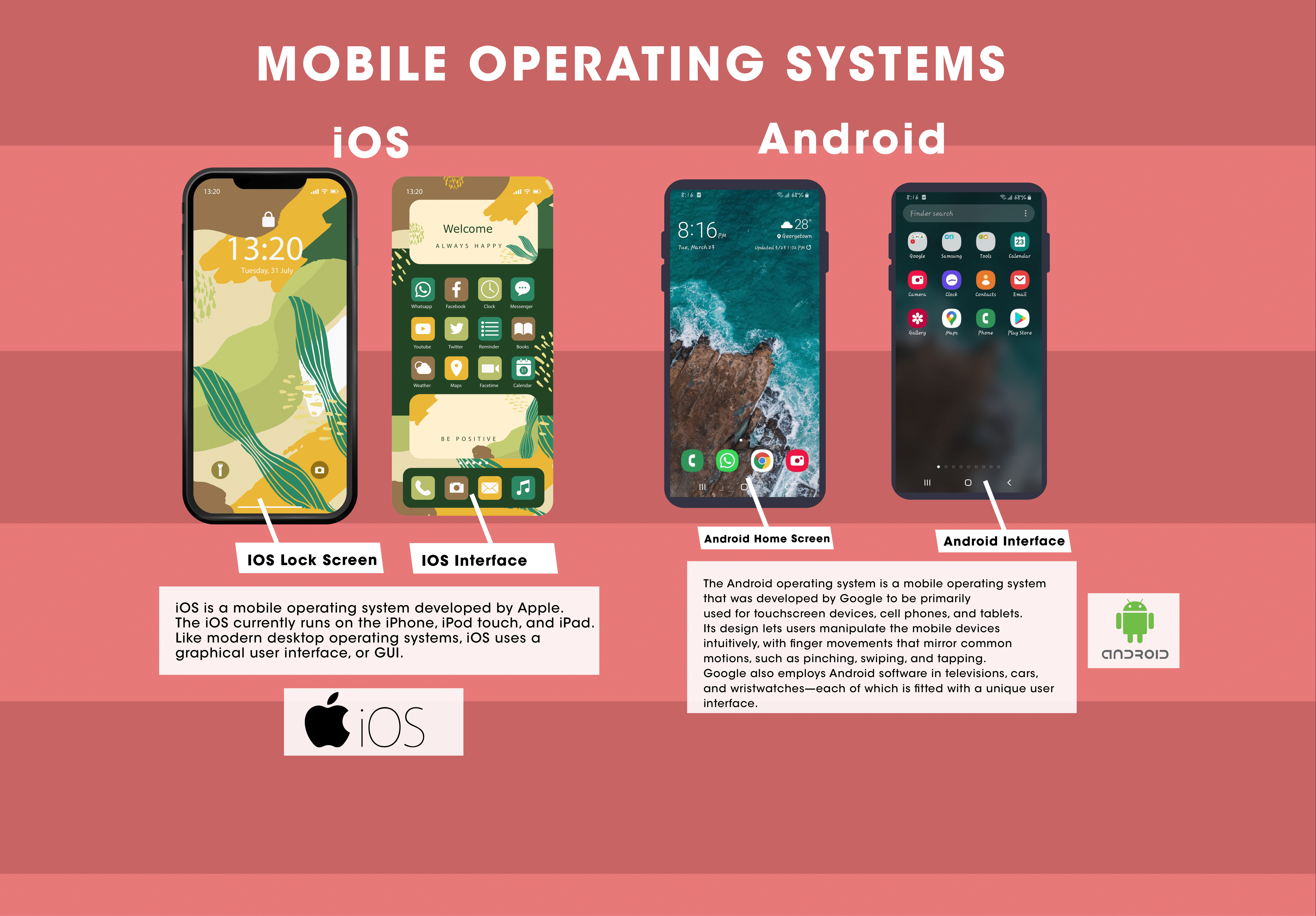 Graphic showing iOS and Android mobile operating systems