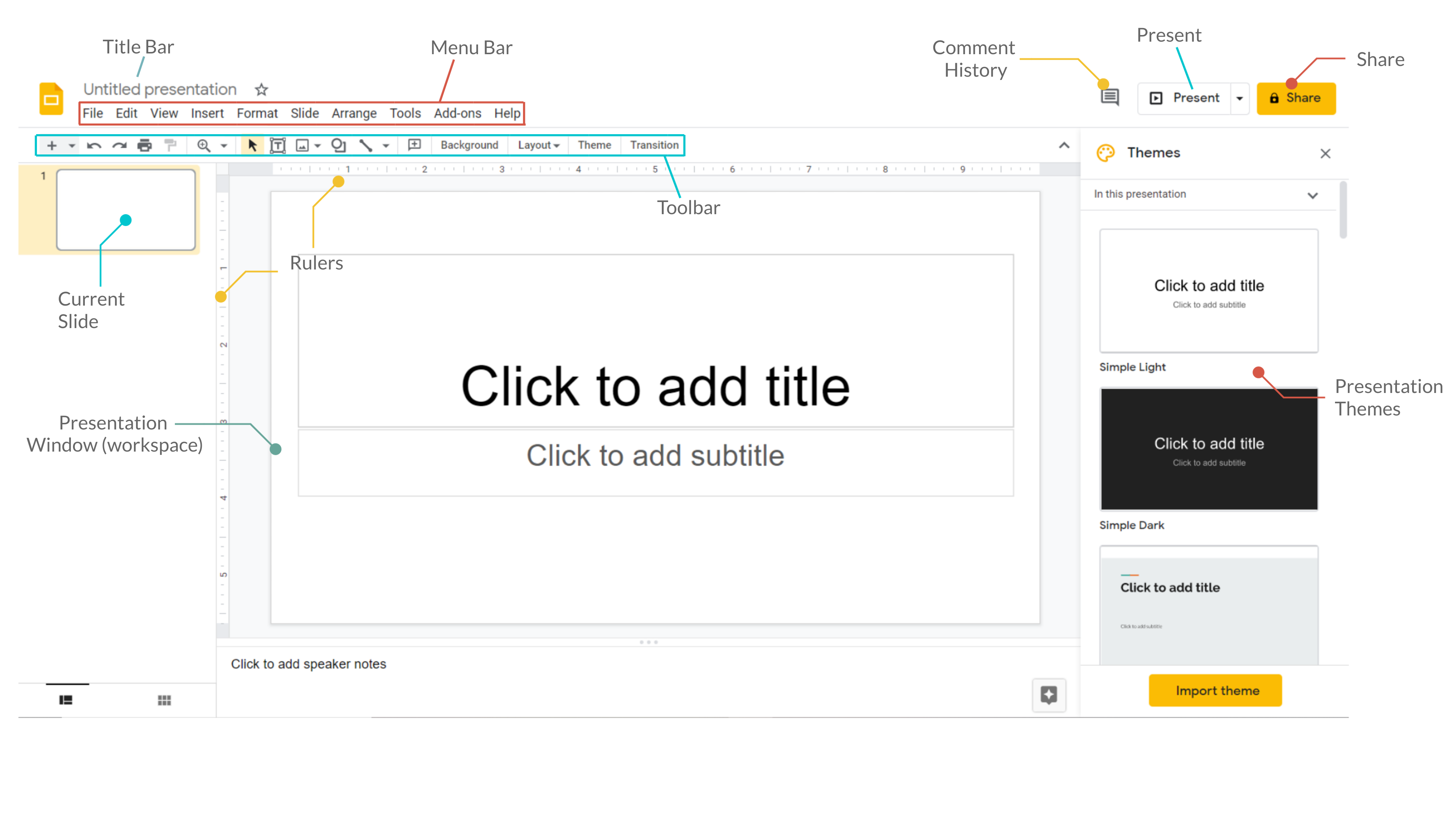 Graphic showing the controls for Google Slides