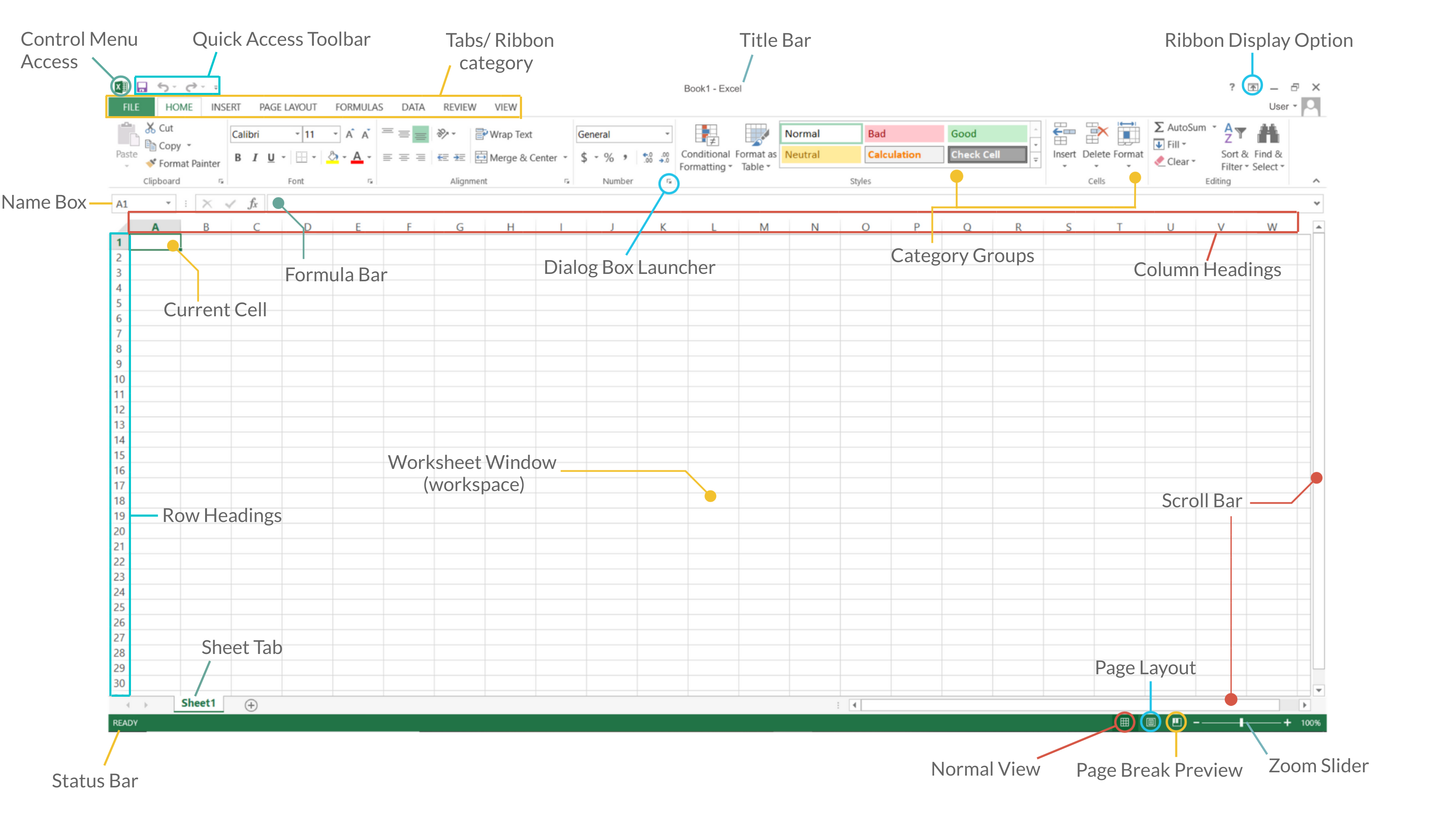 Graphic showing the controls of an Excel spreadsheet