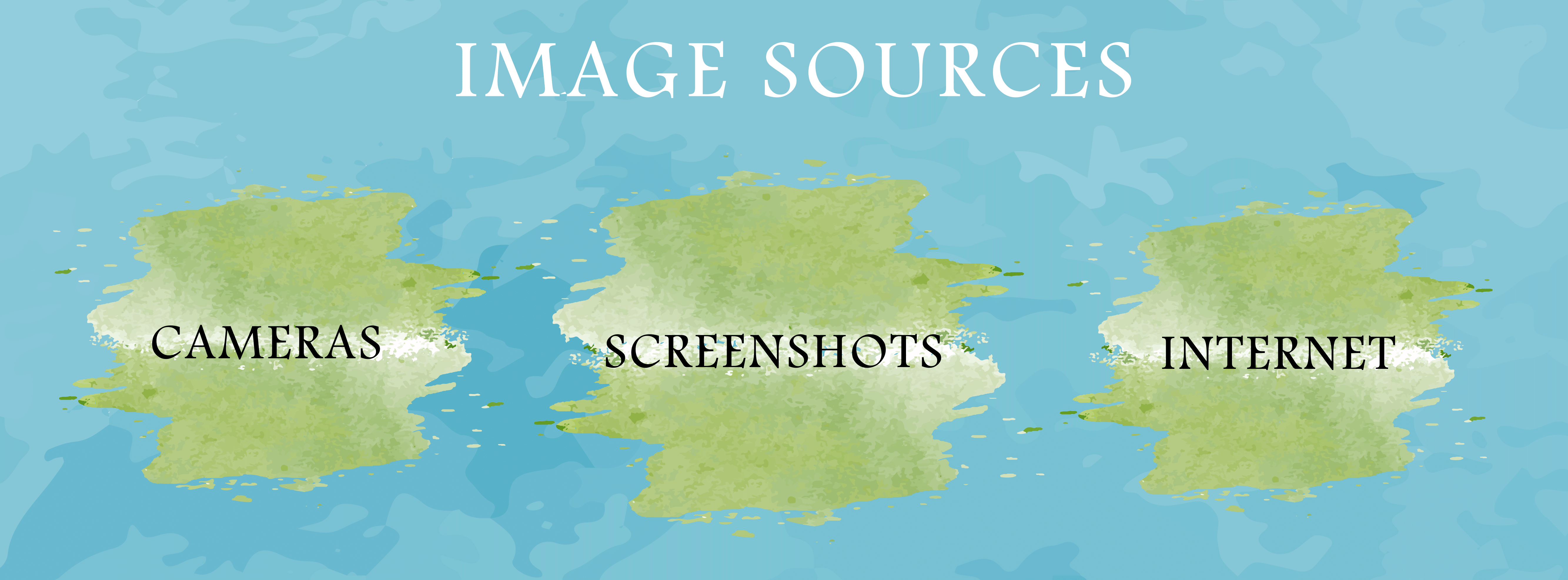Graphic showing different image sources including cameras, screenshots and the internet