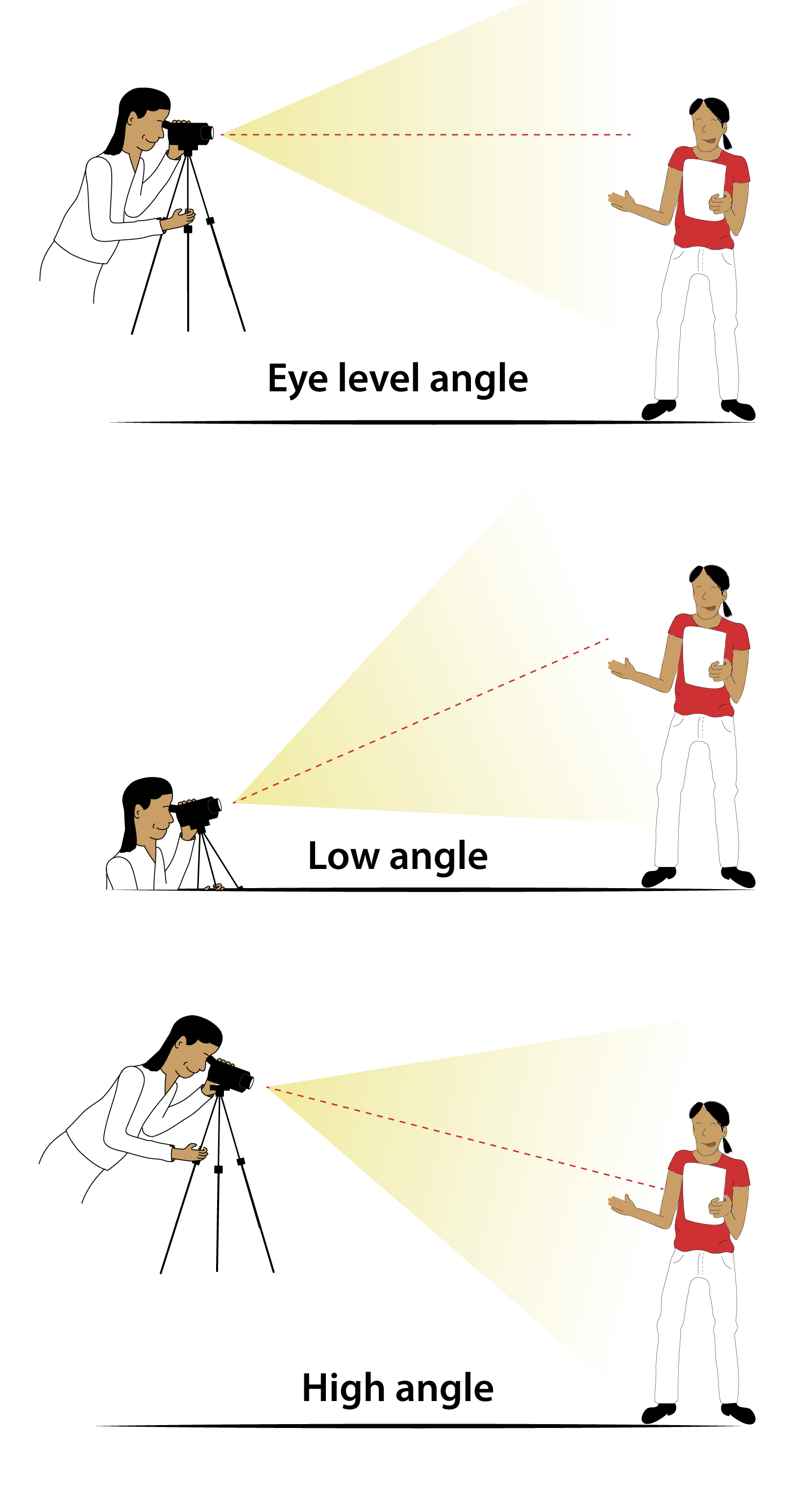 Illustration of a person interviewing someone at eye level, low and high angle
